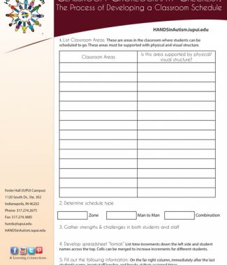 Classroom Choreography Checklist Thumbnail