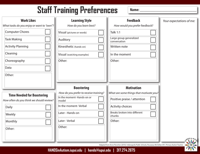 staff training preference thumbnail