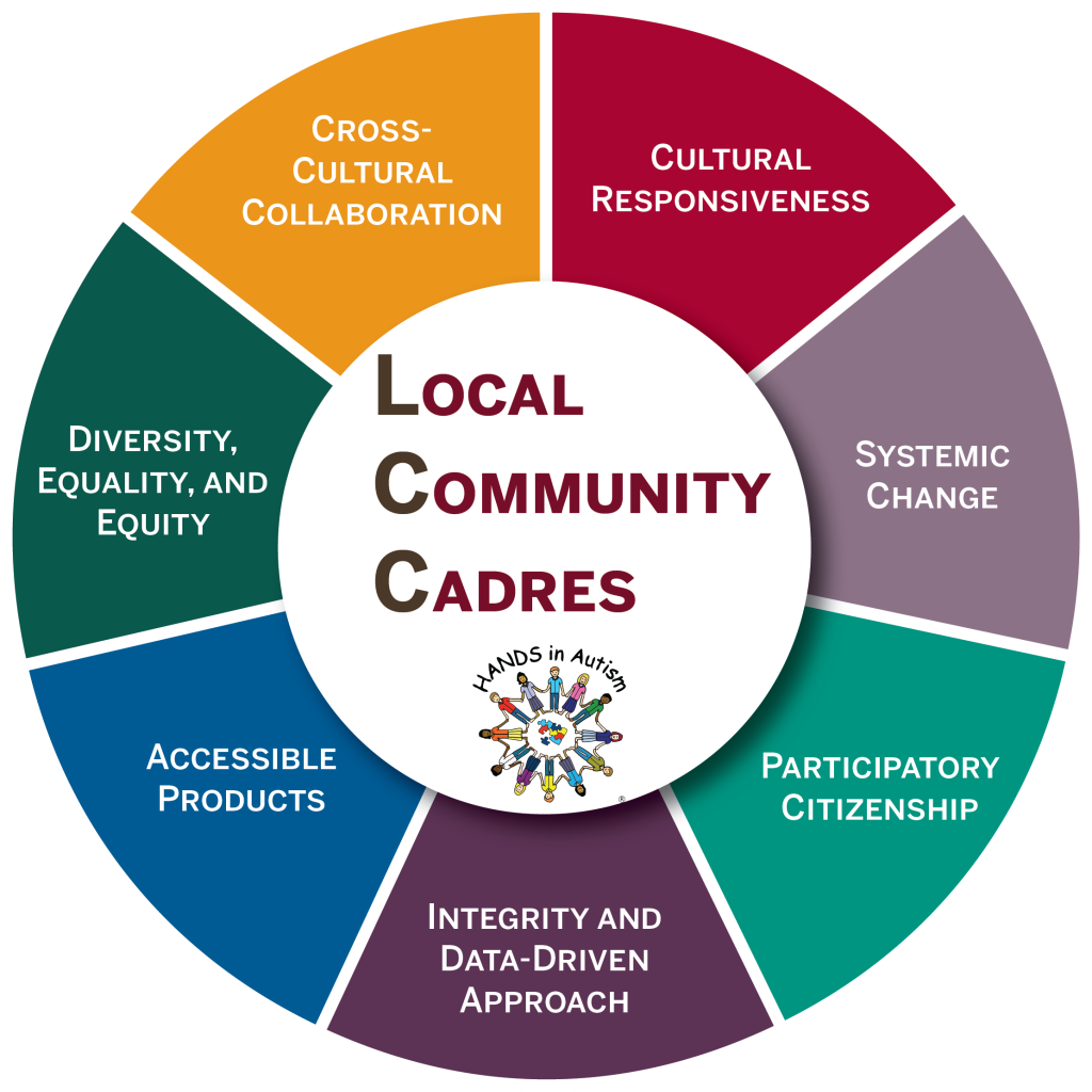 local community cadres mission and vision