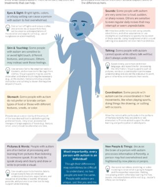 Sensory Experiences Poster (click to download)